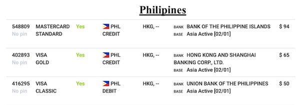 philippines credit card details leaked online