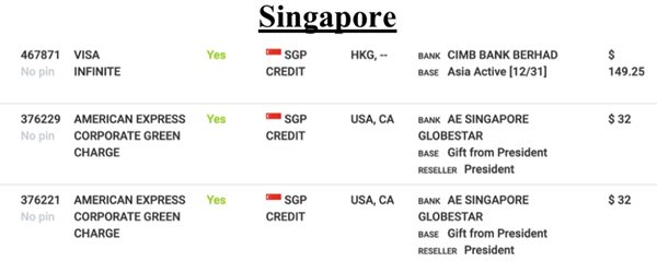 singapore credit card details exposed