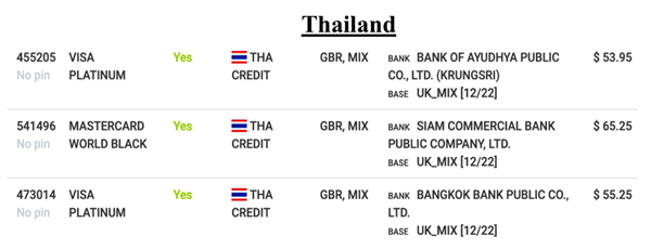 thailand payment card details exposed